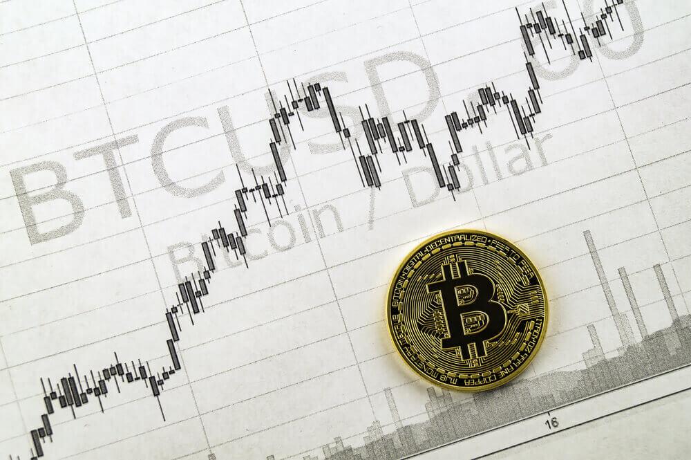 hva er bitcoin