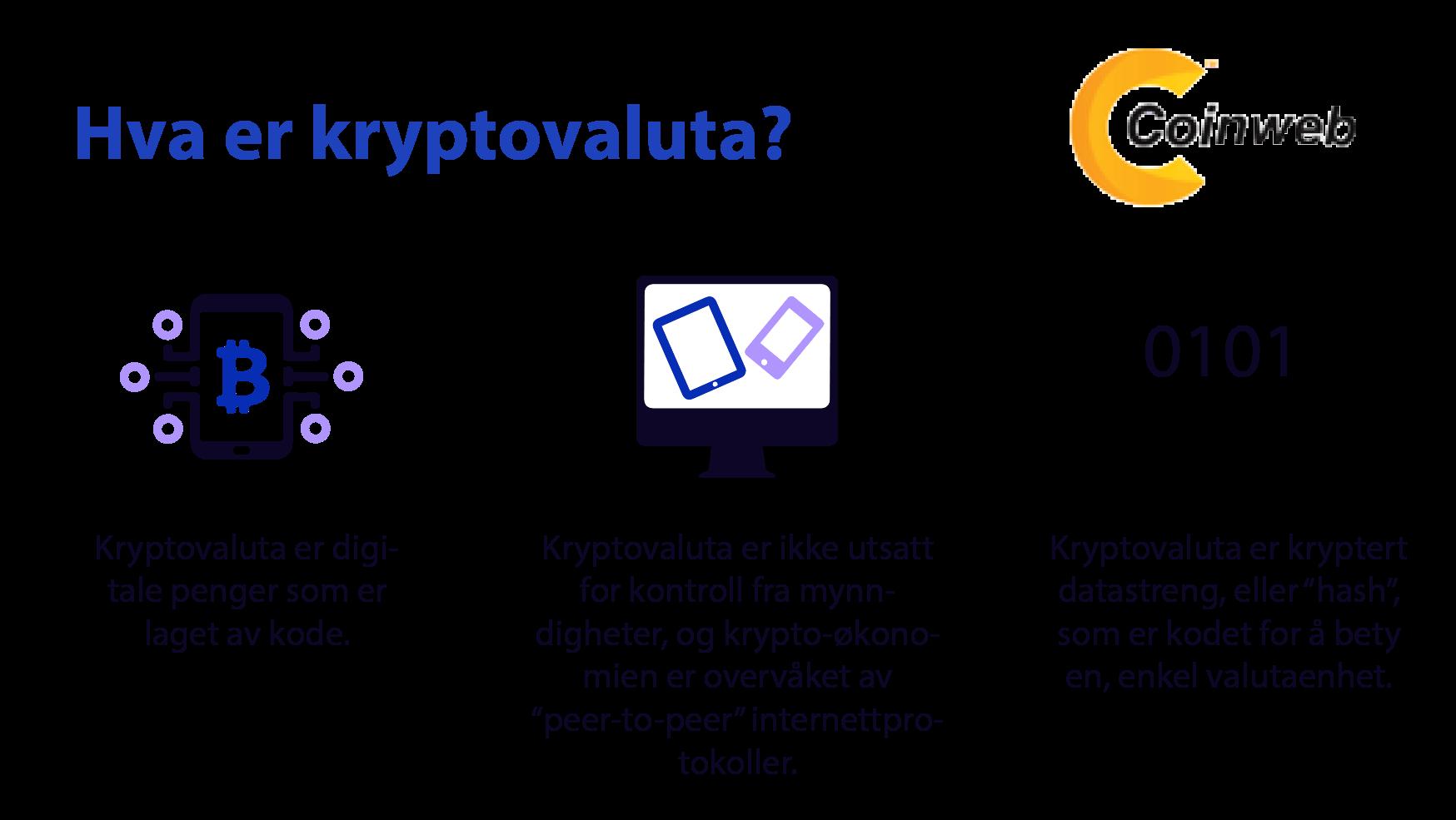 hva er kryptovaluta