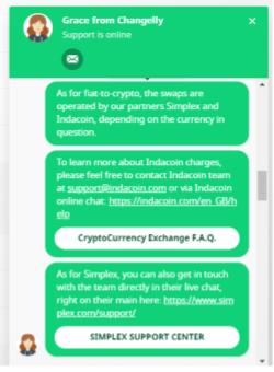 changelly-support